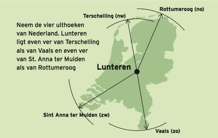 Waarom in Lunteren het Middelpunt van Nederland ligt